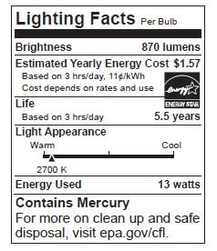 light energy facts ftc s lighting facts label highlights bulbs energy