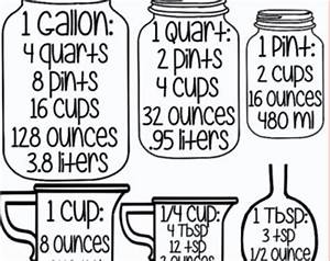 kitchen measurements etsy With what kind of paint to use on kitchen cabinets for printable sticker sheets