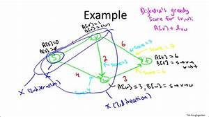 Algorithm design homework solution
