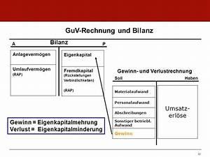 Bilanz Rechnung : rechnungswesen sommersemester ppt herunterladen ~ Themetempest.com Abrechnung