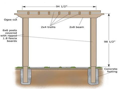 pergola plans  hammock woodworking vice kit