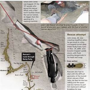 Nutty Putty Cave Death Diagram