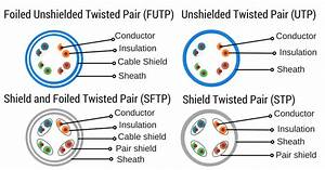Instalasi Kabel Jaringan Twisted Pair