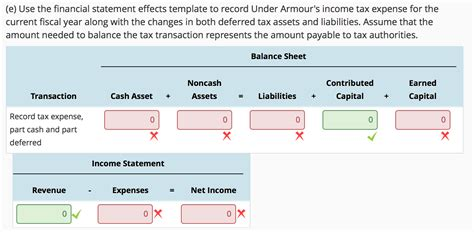 financial statement effects solved analyzing and interpreting tax footnote financial chegg