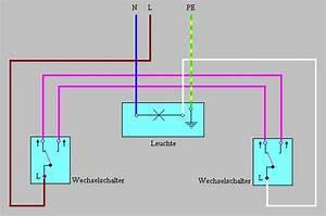 Wie Funktioniert Ein Bewegungsmelder : bewegungsmelder schalter an einer lampe allmystery ~ Frokenaadalensverden.com Haus und Dekorationen