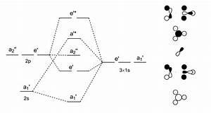 R U00e9solu  Diagramme D U0026 39 Orbitales Mol U00e9culaires Et Th U00e9orie Des