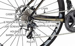 How To Adjust A Bike Derailleur