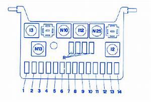Alfa Romeo Volante 1996 Primary Fuse Box  Block Circuit Breaker Diagram
