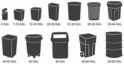 Trash Garbage Bags Liner Liners Sizes Bag