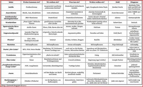 rechtsformen von unternehmen tabelle real mofscotland
