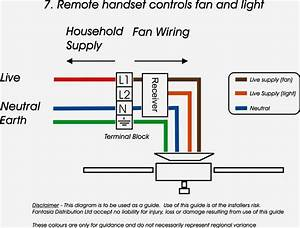 Centurylink Dsl Wiring Diagram Gallery