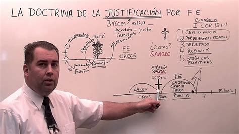 La Doctrina de Justificacion por fe - YouTube