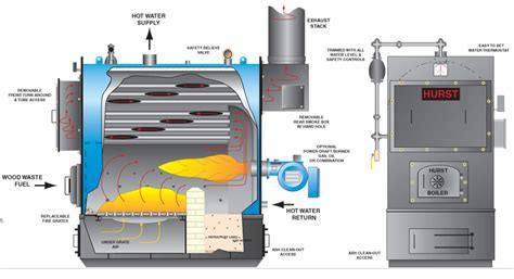 home design cad software firebox boilers image gallery