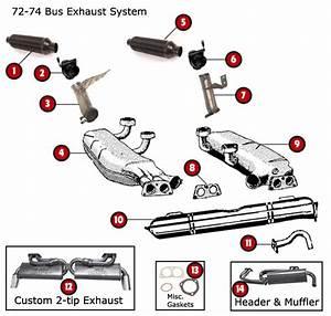 73 Vw Bus Parts