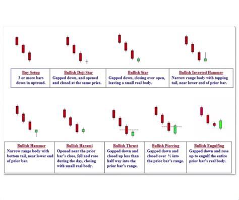 day trading  thetrini tools review basic core