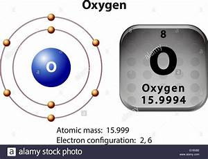 Symbol And Electron Diagram For Oxygen Illustration Stock