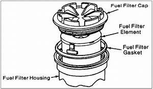 2001 Ford E350 Econoline  Where Is The Fuel Filter  7 3