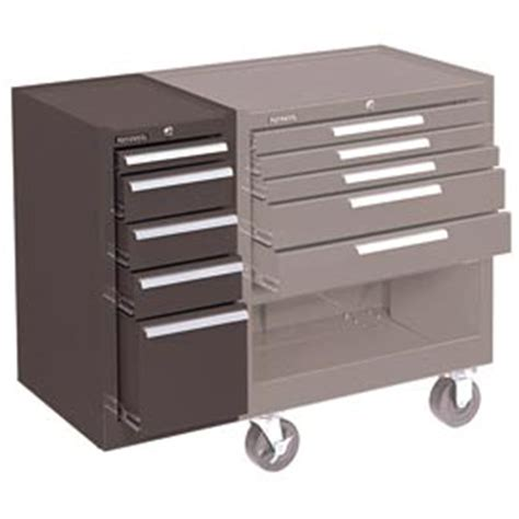 kennedy roller cabinet tool boxes storage organization chests roller