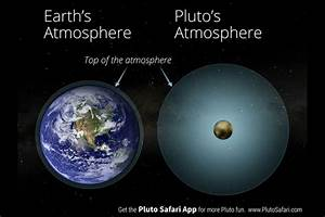 Lifting the Veil on Pluto's Atmosphere