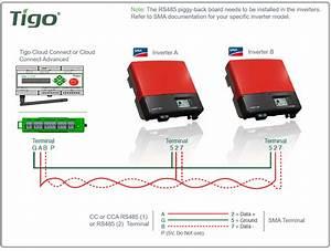 Monitor Sma Inverter Via Rs485  U2013 Tigo Resource Center