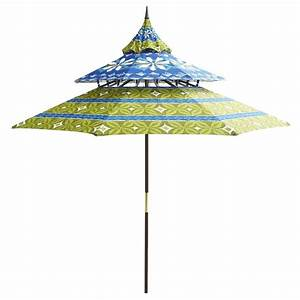 Best Outdoor Patio Umbrellas: A Twist on the Expected ...