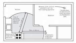 carbon monoxide detector wiring source With smoke detector wiring diagram uk furthermore smoke ventilation system