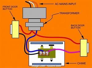 Friedland Type 4 Doorbell Wiring Diagram Popular Friedland