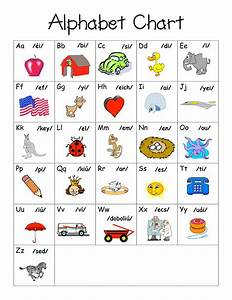 optimus 5 search image alphabet with pictures and words With letter chart with pictures