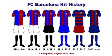Barcelona Kit History Fc Barcelona Kit History Chions League Shirts