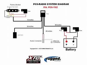 Xtc Wiring Harness For Yamaha Yxz  Pcs