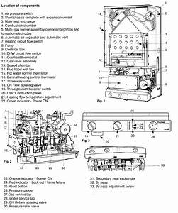Boiler Manuals  Chaffoteaux Britony Combi 80 Products