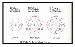 Elektronenanzahl Berechnen : strahlung ist die bewgung von elektronen und neutronen gef hrliche strahlung von handys und w lan ~ Themetempest.com Abrechnung