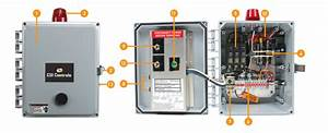 Fusion U2122 Economy Control Panel