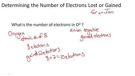 determining the number of electrons lost or gained youtube