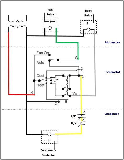 Ac Thermostat Wiring by Coleman Evcon Thermostat Wiring Diagram