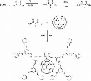 Volumen Berechnen Chemie Formel : abb 13 beispiel einer konvergenten synthese 6 ~ Themetempest.com Abrechnung