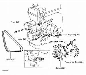 1994 Toyota Camry Engine Fuse Box Diagram Html