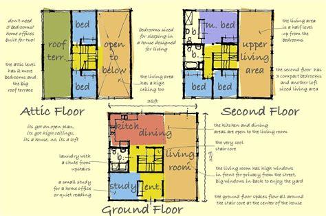 open floor plan design catalog modern house plans by gregory la vardera architect