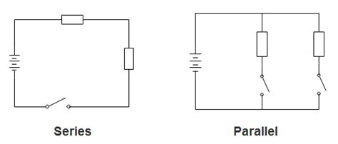 What The Purpose Wiring Diagram Electricity