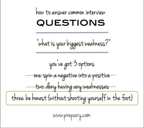 Interviews Weaknesses Exles by Answer The Common Question Quot What Is Your