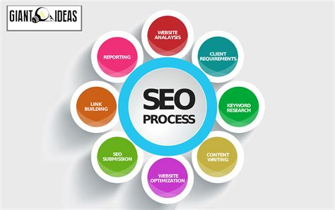 Seo Marketing by Utah Search Engine Optimization Services Utah Digital