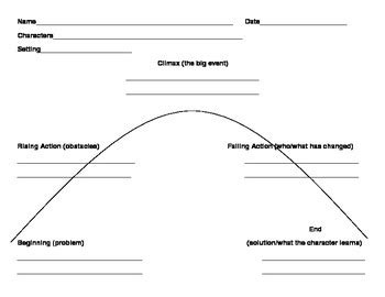 story arc template story arc graphic organizer by aloha from fifth grade tpt