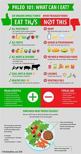 What Is The Paleo Diet In 2020
