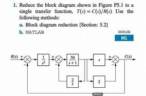 Solved  Reduce The Block Diagram Shown In Figure P5 1 To A