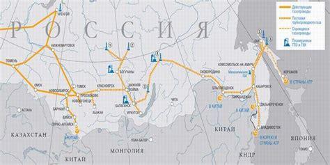 Проблемы газотранспортной системы России и их решение Современные проблемы электроэнергетики