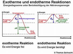 Energie Wasser Erwärmen : wasser als kraftstoff brennstoff kraftstoffe ~ Frokenaadalensverden.com Haus und Dekorationen