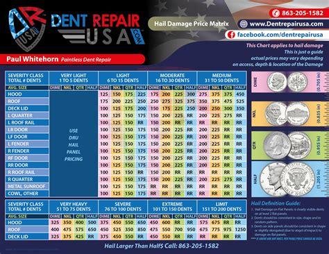 hail repair quote dentpass hail repair dent removal auto