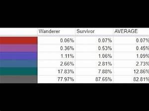 PUBG Survivor And Wanderer Crate Drop Rate Estimates YouTube