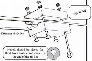 how to build make a zip line zip line cable zip line With how to build your own cornhole game platforms the games guide