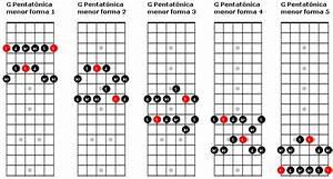 Escalas Para Guitarra Electrica Pdf Libro Fisica Y Quimica 2 Eso